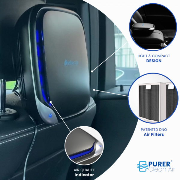 HA30 Car Air Purifier System Lifestyle Shot